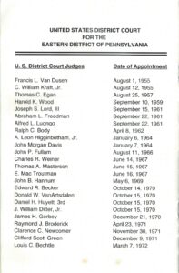 Twelfth page of the Jones program pamphlet with second page of U.S. District Court judges and dates of appointment.